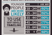 Protecting personal data and the risks of using unsecured public WiFi [INFOGRAPHIC]