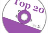 Top 20 Innovation Articles – November 2013