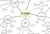 The Future of Big Data & Recruiting Looks Bright